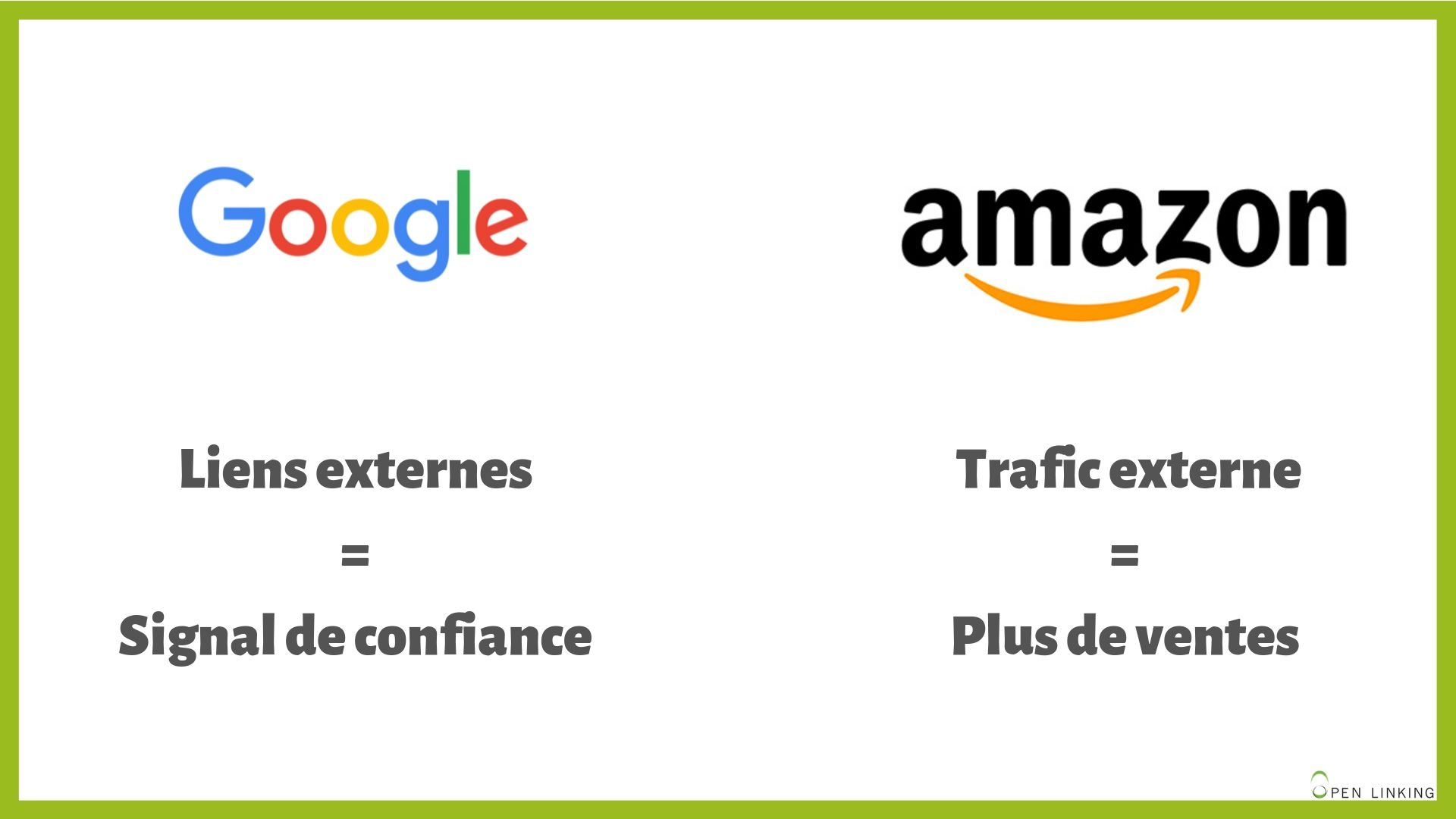 external traffic amazon visites